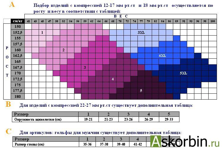 РЕЛАКСАН КОЛГОТКИ А/ВАРИКОЗ COLLANT 280den S4/NERO, фото 1